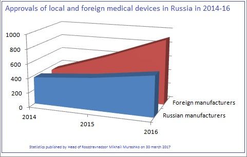 Statistics on MD 2016.jpg